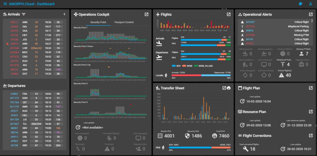 Real-Time Flight Information System